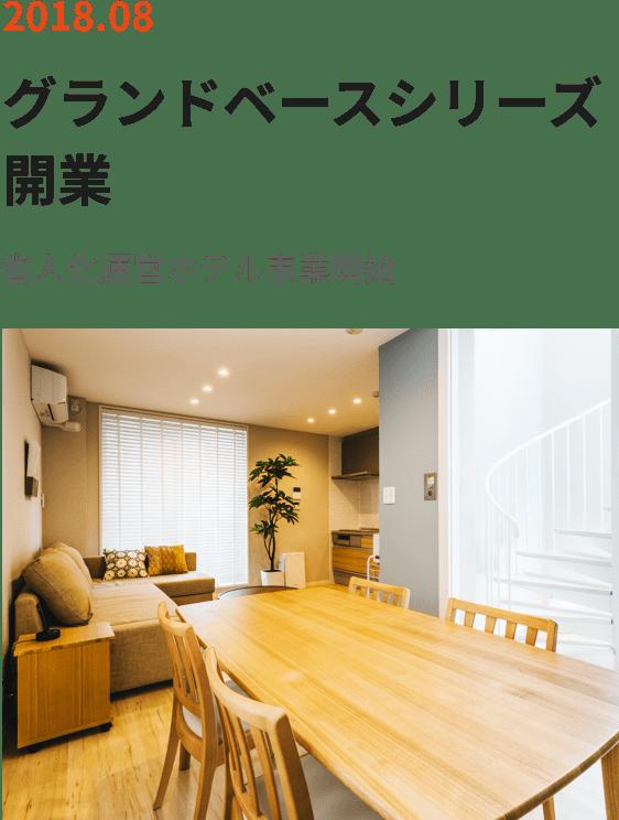 2018.08 大手ハウスメーカーと業務提携 8月に第1弾ホテルを福岡でリリース グランドベースシリーズ開始